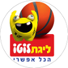 Baloncesto - Israel - Super League - 2017/2018 - Inicio